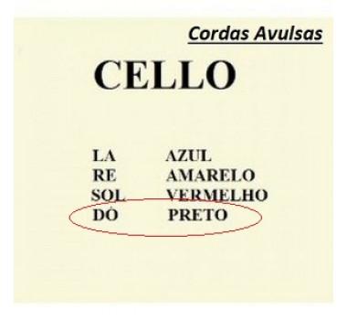 Corda Avulsa Violoncelo Mauro Calixto 4a Do